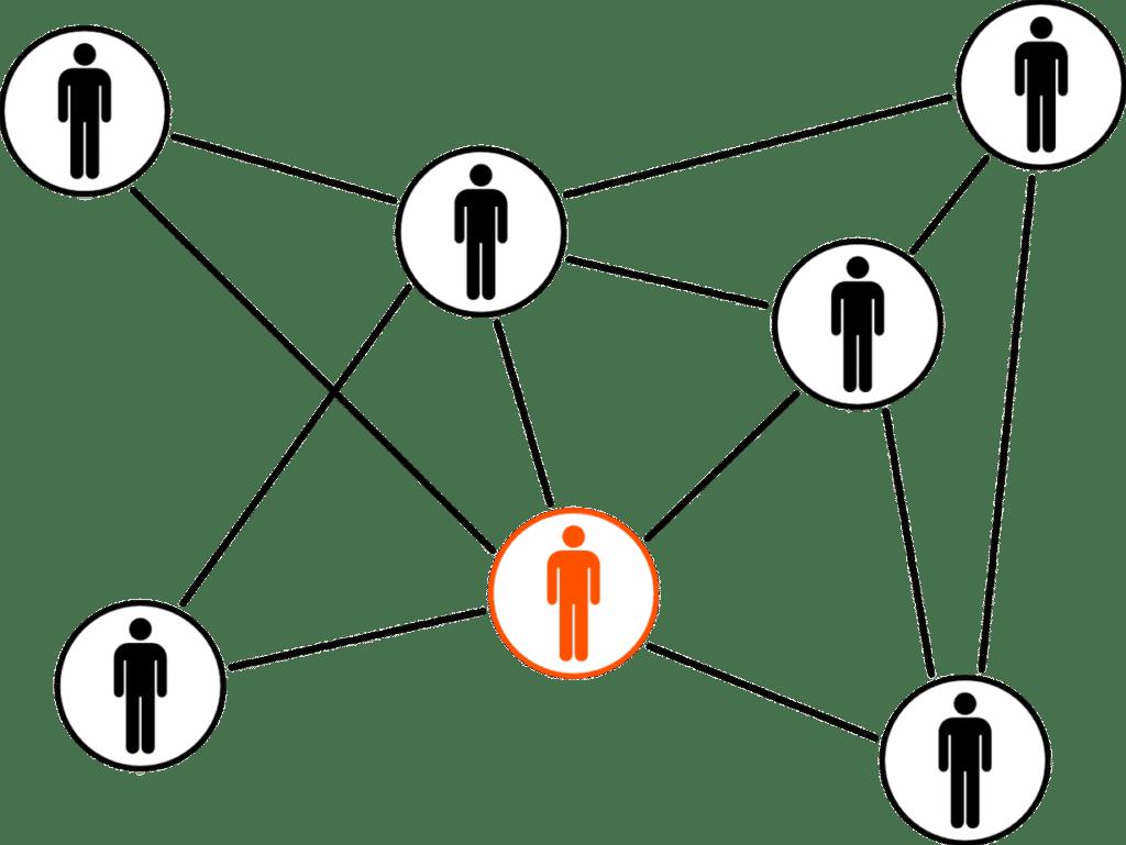 OPERACIONES VINCULADAS SOCIEDAD Modelo 232 operaciones vinculadas