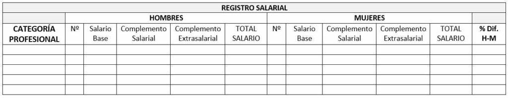 Registro salarial Plan de igualdad y Registro salarial (con guía práctica)